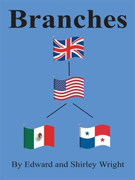 Cover image for Branches