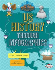 US History Through Infographics