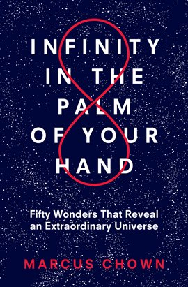 Infinity in the Palm of Your Hand